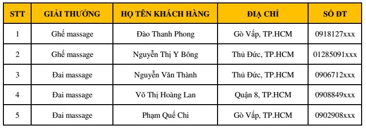 1804 - Danh sach khach hang trung thuong