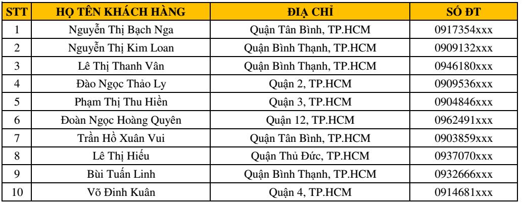 dan-sach-khach-trung-thuong-1704